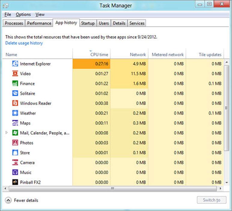 Windows-8-Task-Manager